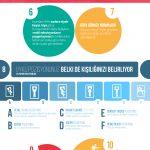 Uyku Hakkında Bilmeniz Gereken 16 Şey [İnfografik]