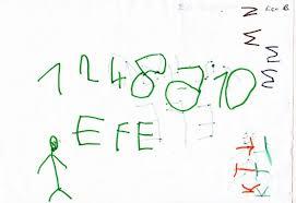 Disgrafi ( Çocuklarda Yazı Yazma Bozukluğu)